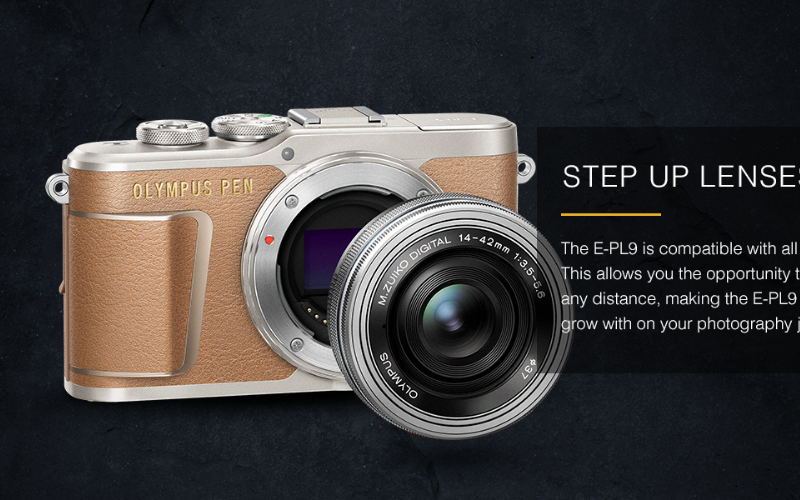 Best 4K Camera Lens
