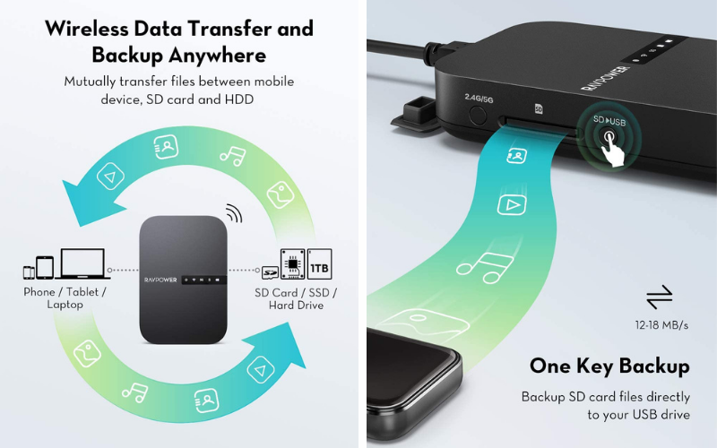 Best Travel Routers Multifunction