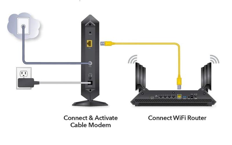 Netgear CM1000 DOCSIS 3.1 Modem Setup
